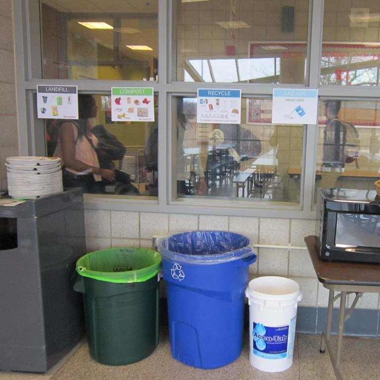 Install a food waste sorting station for Northside's outdoor seating area